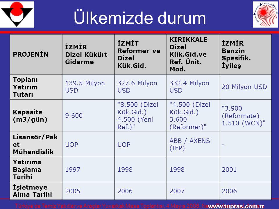 Türkiye'de Temiz Yakıtlar ve Araçlar Yuvarkak Masa Toplantısı, 4 Mayıs 2006, Neva Palas Hotel, Ankara Ülkemizde durum PROJENİN İZMİR Dizel Kükürt Gide