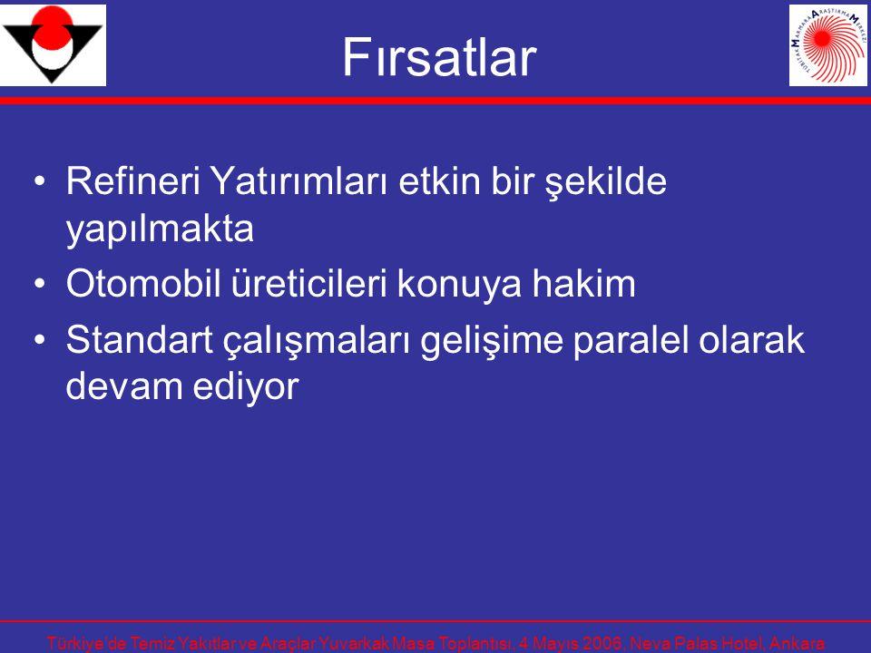 Türkiye'de Temiz Yakıtlar ve Araçlar Yuvarkak Masa Toplantısı, 4 Mayıs 2006, Neva Palas Hotel, Ankara Fırsatlar Refineri Yatırımları etkin bir şekilde