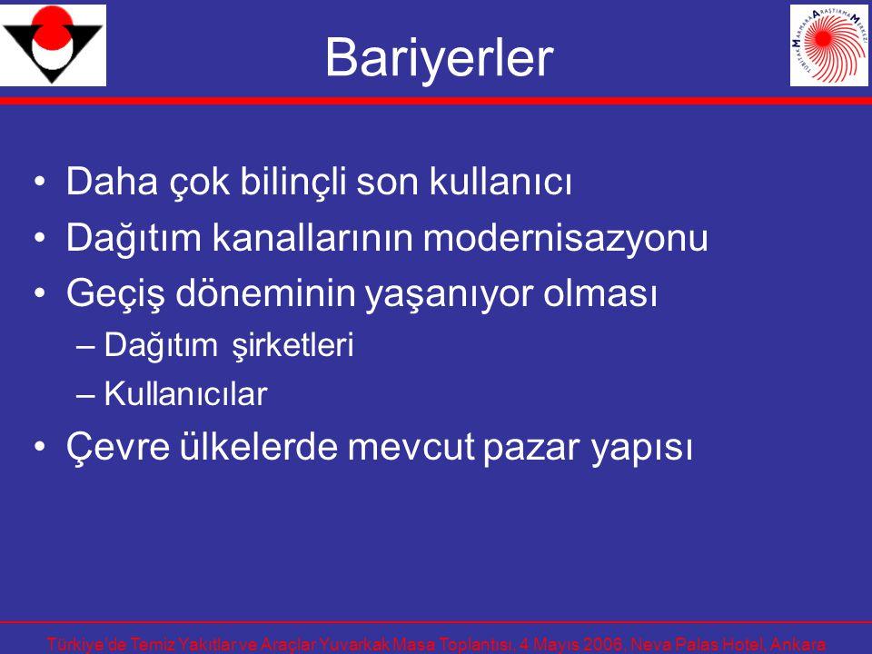 Türkiye'de Temiz Yakıtlar ve Araçlar Yuvarkak Masa Toplantısı, 4 Mayıs 2006, Neva Palas Hotel, Ankara Bariyerler Daha çok bilinçli son kullanıcı Dağıt