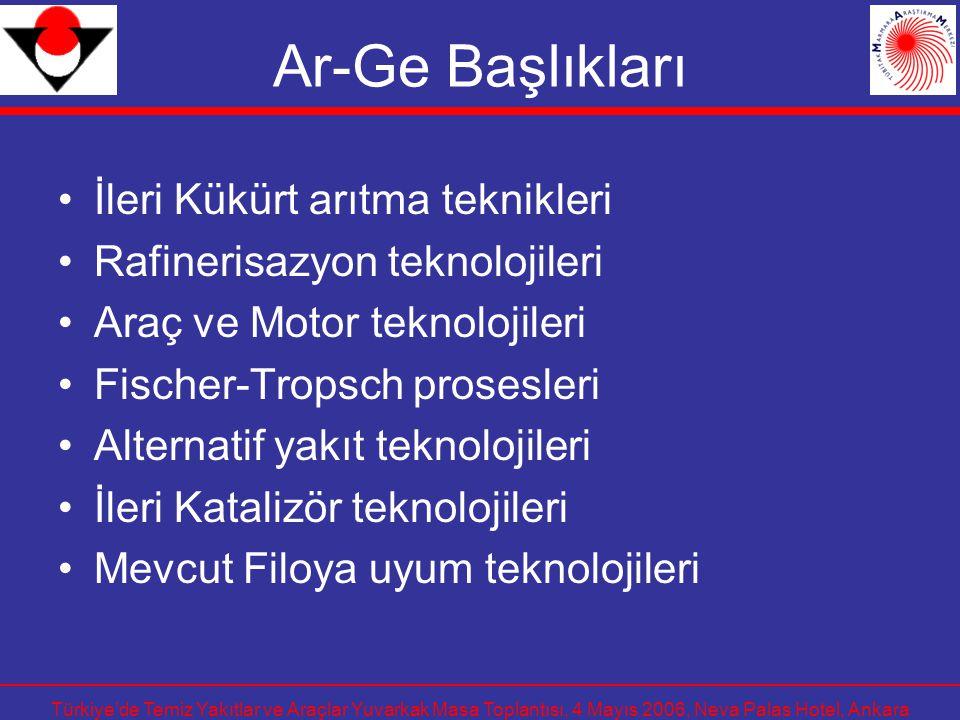 Türkiye'de Temiz Yakıtlar ve Araçlar Yuvarkak Masa Toplantısı, 4 Mayıs 2006, Neva Palas Hotel, Ankara Ar-Ge Başlıkları İleri Kükürt arıtma teknikleri