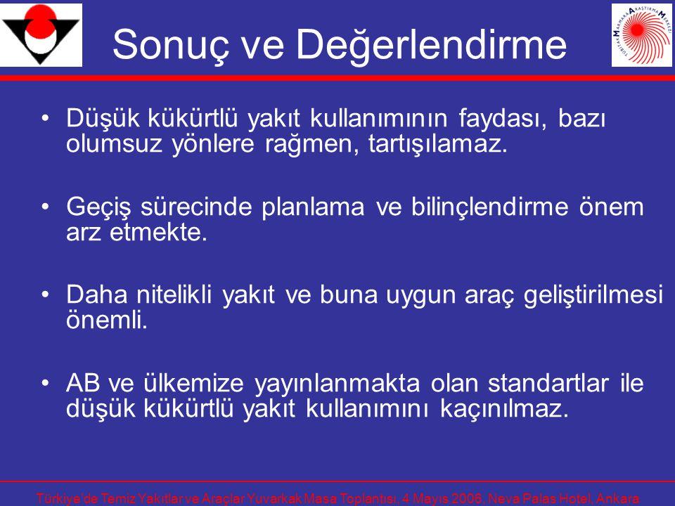 Türkiye'de Temiz Yakıtlar ve Araçlar Yuvarkak Masa Toplantısı, 4 Mayıs 2006, Neva Palas Hotel, Ankara Sonuç ve Değerlendirme Düşük kükürtlü yakıt kull