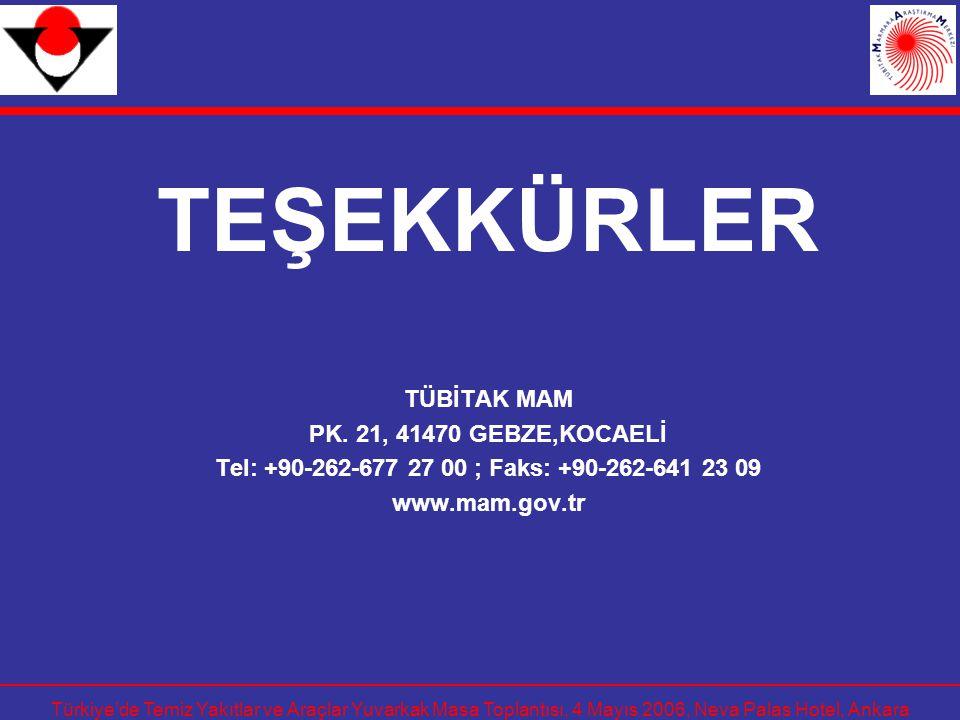 Türkiye'de Temiz Yakıtlar ve Araçlar Yuvarkak Masa Toplantısı, 4 Mayıs 2006, Neva Palas Hotel, Ankara TEŞEKKÜRLER TÜBİTAK MAM PK. 21, 41470 GEBZE,KOCA