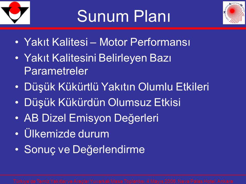 Türkiye'de Temiz Yakıtlar ve Araçlar Yuvarkak Masa Toplantısı, 4 Mayıs 2006, Neva Palas Hotel, Ankara Yakıt Kalitesi – Motor Performansı Performans –Güç –İlk tutuşma ve düşük sıcaklıkta çalışma –Yakıt tüketimi Emisyon Araç ömrü (yağlama) Konfor ve sessizlik …….