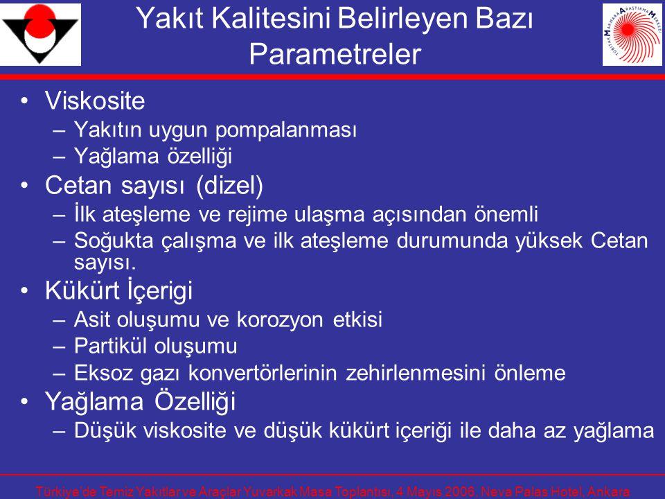 Türkiye'de Temiz Yakıtlar ve Araçlar Yuvarkak Masa Toplantısı, 4 Mayıs 2006, Neva Palas Hotel, Ankara Yakıt Kalitesini Belirleyen Bazı Parametreler Vi