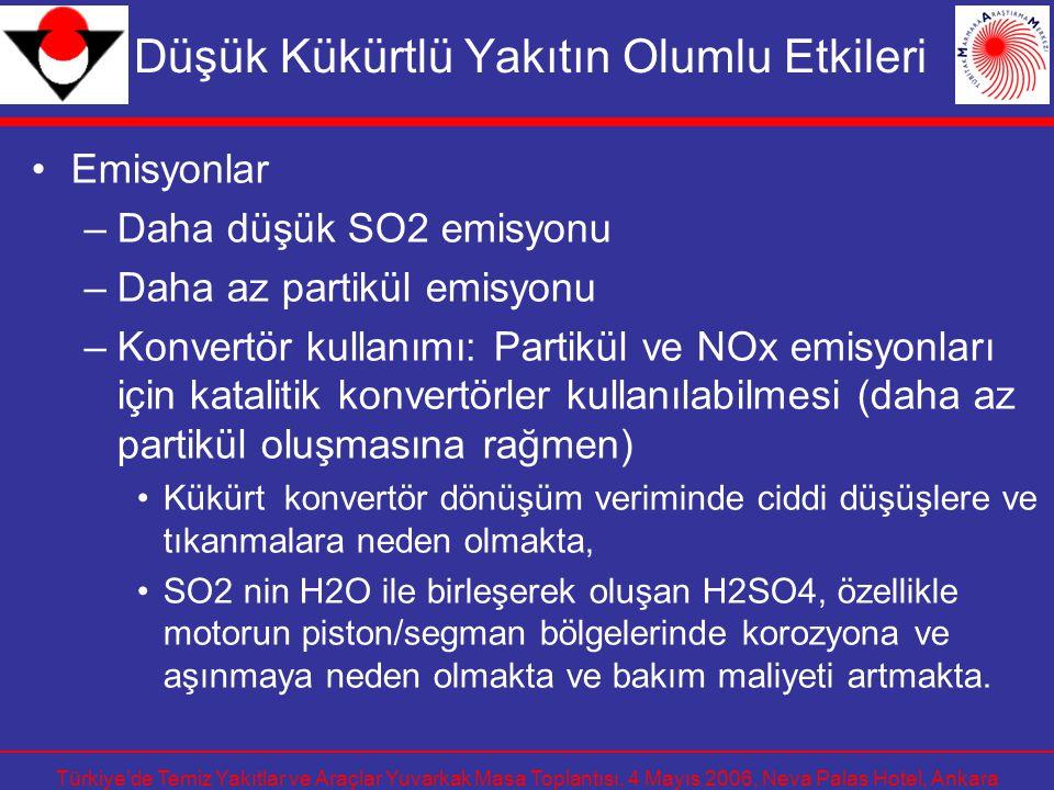 Türkiye'de Temiz Yakıtlar ve Araçlar Yuvarkak Masa Toplantısı, 4 Mayıs 2006, Neva Palas Hotel, Ankara Düşük Kükürdün Olumsuz Etkisi Performans –Cetan Sayısının düşmesi –Viskosite –NOx emisyonunda artış Konfor –Araç gürültüsü Düşük Kükürdün Olumsuz Etkisinin Giderilmesi için yakıt katkıları