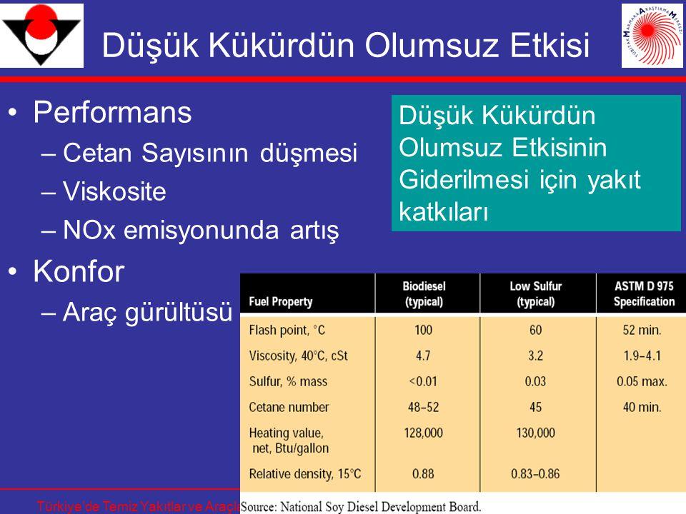 Türkiye'de Temiz Yakıtlar ve Araçlar Yuvarkak Masa Toplantısı, 4 Mayıs 2006, Neva Palas Hotel, Ankara Düşük Kükürdün Olumsuz Etkisi Performans –Cetan