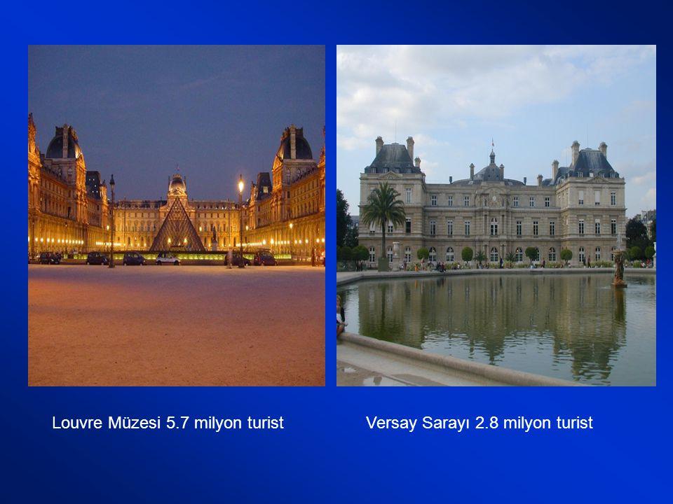 TURİZM  Turizm, Fransız ekonomisinin birinci sektörü durumundadır.(Gayrisafi Yurtiçi Hasılanın yüzde 6,6'sı).  Ülkede, 193 bin 448 turizm firması, 7