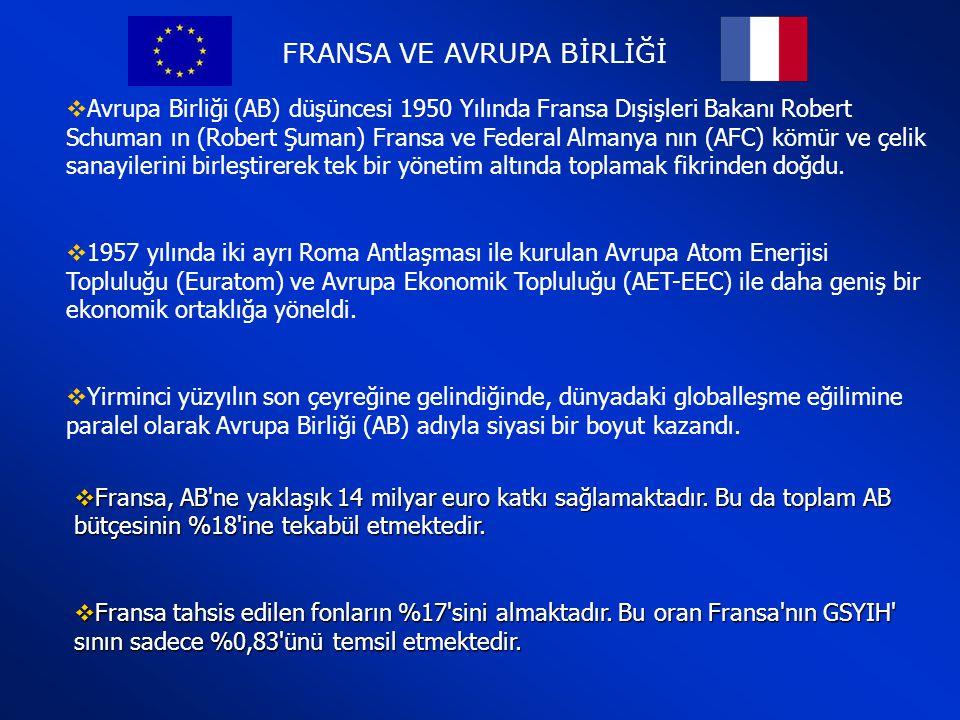  Fransa, Türkiye'nin AB üyeliğine karşı çıkan birlik üyelerinden biridir.Karşı çıkmasının temel nedeni Türkiye'nin nüfusunun %10.3 ünün işsiz olması