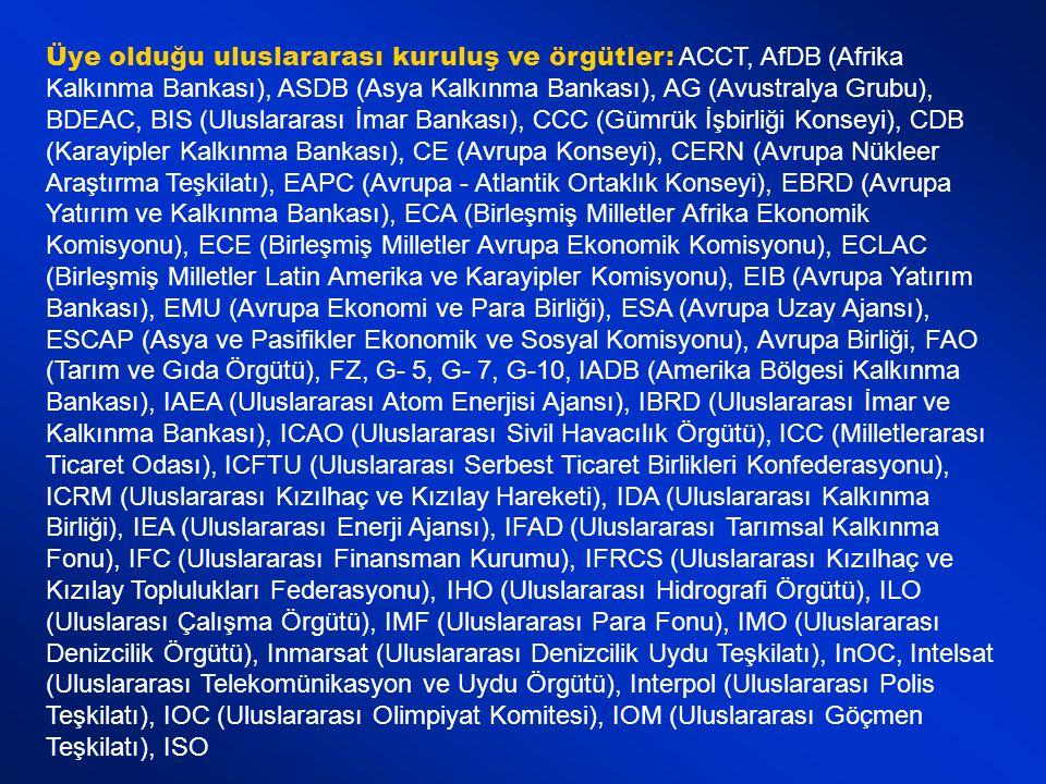 Üye olduğu uluslararası kuruluş ve örgütler: ACCT, AfDB (Afrika Kalkınma Bankası), ASDB (Asya Kalkınma Bankası), AG (Avustralya Grubu), BDEAC, BIS (Uluslararası İmar Bankası), CCC (Gümrük İşbirliği Konseyi), CDB (Karayipler Kalkınma Bankası), CE (Avrupa Konseyi), CERN (Avrupa Nükleer Araştırma Teşkilatı), EAPC (Avrupa - Atlantik Ortaklık Konseyi), EBRD (Avrupa Yatırım ve Kalkınma Bankası), ECA (Birleşmiş Milletler Afrika Ekonomik Komisyonu), ECE (Birleşmiş Milletler Avrupa Ekonomik Komisyonu), ECLAC (Birleşmiş Milletler Latin Amerika ve Karayipler Komisyonu), EIB (Avrupa Yatırım Bankası), EMU (Avrupa Ekonomi ve Para Birliği), ESA (Avrupa Uzay Ajansı), ESCAP (Asya ve Pasifikler Ekonomik ve Sosyal Komisyonu), Avrupa Birliği, FAO (Tarım ve Gıda Örgütü), FZ, G- 5, G- 7, G-10, IADB (Amerika Bölgesi Kalkınma Bankası), IAEA (Uluslararası Atom Enerjisi Ajansı), IBRD (Uluslararası İmar ve Kalkınma Bankası), ICAO (Uluslararası Sivil Havacılık Örgütü), ICC (Milletlerarası Ticaret Odası), ICFTU (Uluslararası Serbest Ticaret Birlikleri Konfederasyonu), ICRM (Uluslararası Kızılhaç ve Kızılay Hareketi), IDA (Uluslararası Kalkınma Birliği), IEA (Uluslararası Enerji Ajansı), IFAD (Uluslararası Tarımsal Kalkınma Fonu), IFC (Uluslararası Finansman Kurumu), IFRCS (Uluslararası Kızılhaç ve Kızılay Toplulukları Federasyonu), IHO (Uluslararası Hidrografi Örgütü), ILO (Uluslarası Çalışma Örgütü), IMF (Uluslararası Para Fonu), IMO (Uluslararası Denizcilik Örgütü), Inmarsat (Uluslararası Denizcilik Uydu Teşkilatı), InOC, Intelsat (Uluslararası Telekomünikasyon ve Uydu Örgütü), Interpol (Uluslararası Polis Teşkilatı), IOC (Uluslararası Olimpiyat Komitesi), IOM (Uluslararası Göçmen Teşkilatı), ISO