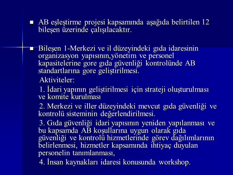 AB eşleştirme projesi kapsamında aşağıda belirtilen 12 bileşen üzerinde çalışılacaktır. AB eşleştirme projesi kapsamında aşağıda belirtilen 12 bileşen