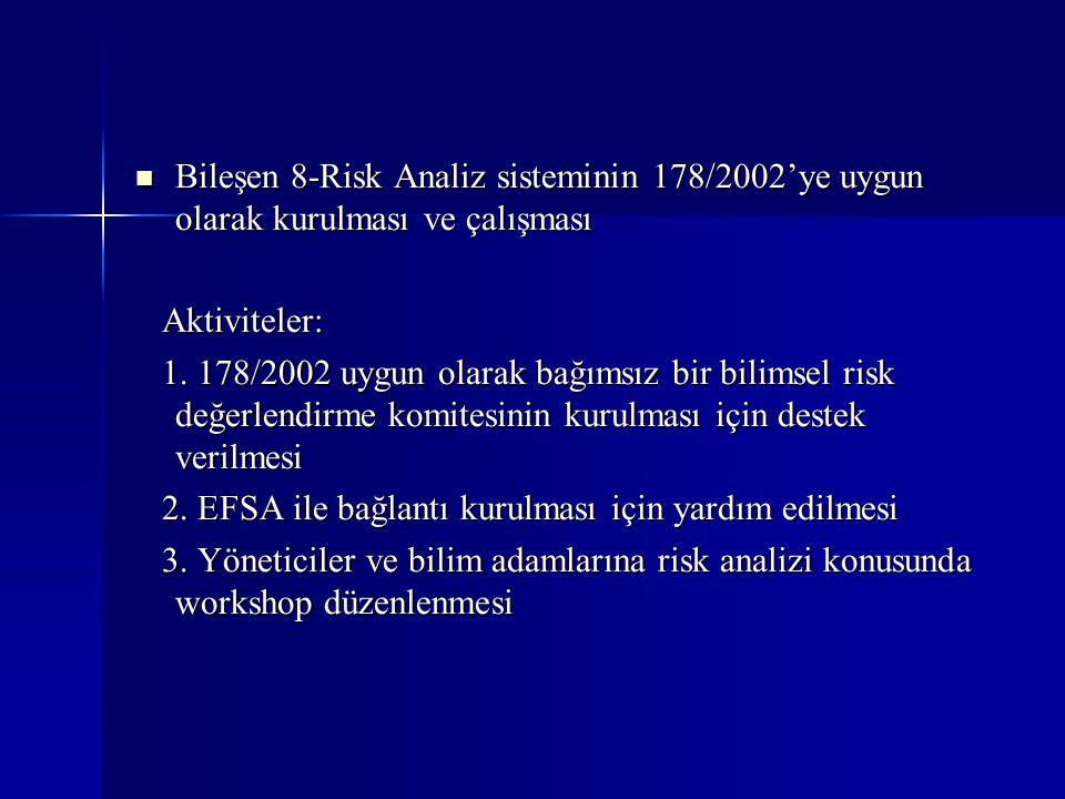Bileşen 8-Risk Analiz sisteminin 178/2002'ye uygun olarak kurulması ve çalışması Bileşen 8-Risk Analiz sisteminin 178/2002'ye uygun olarak kurulması v