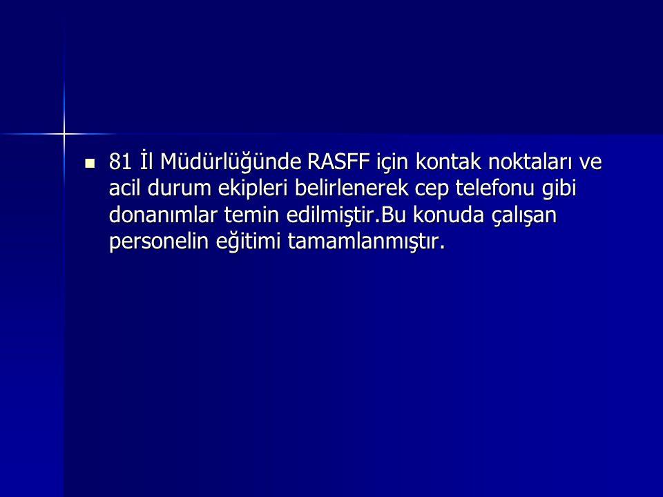 81 İl Müdürlüğünde RASFF için kontak noktaları ve acil durum ekipleri belirlenerek cep telefonu gibi donanımlar temin edilmiştir.Bu konuda çalışan per