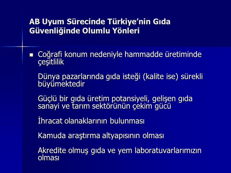 AB Uyum Sürecinde Türkiye'nin Gıda Güvenliğinde Olumlu Yönleri Coğrafi konum nedeniyle hammadde üretiminde çeşitlilik Dünya pazarlarında gıda isteği (