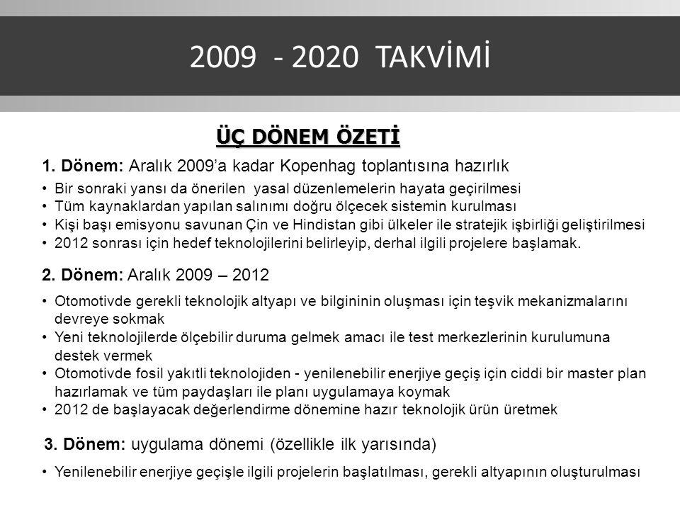 1. Dönem: Aralık 2009'a kadar Kopenhag toplantısına hazırlık ÜÇ DÖNEM ÖZETİ Bir sonraki yansı da önerilen yasal düzenlemelerin hayata geçirilmesi Tüm