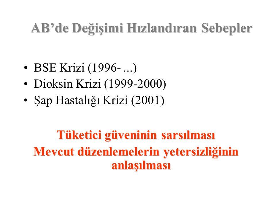 AB'de Değişimi Hızlandıran Sebepler BSE Krizi (1996-...) Dioksin Krizi (1999-2000) Şap Hastalığı Krizi (2001) Tüketici güveninin sarsılması Mevcut düz