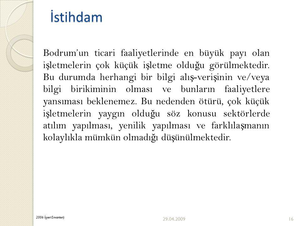 29.04.200916 İstihdam Bodrum'un ticari faaliyetlerinde en büyük payı olan i ş letmelerin çok küçük i ş letme oldu ğ u görülmektedir.