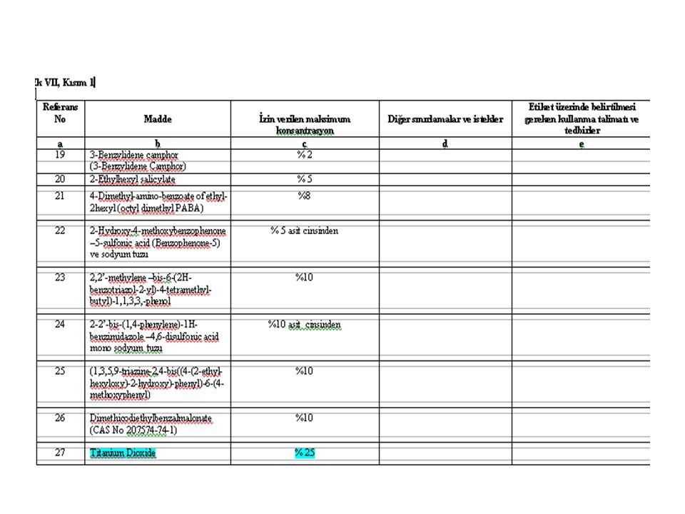 UV filtrelerinin güvenliliği için yapılan değerlendirme ÖRNEK : 4-Metil benziliden Kafur (4 MBC)