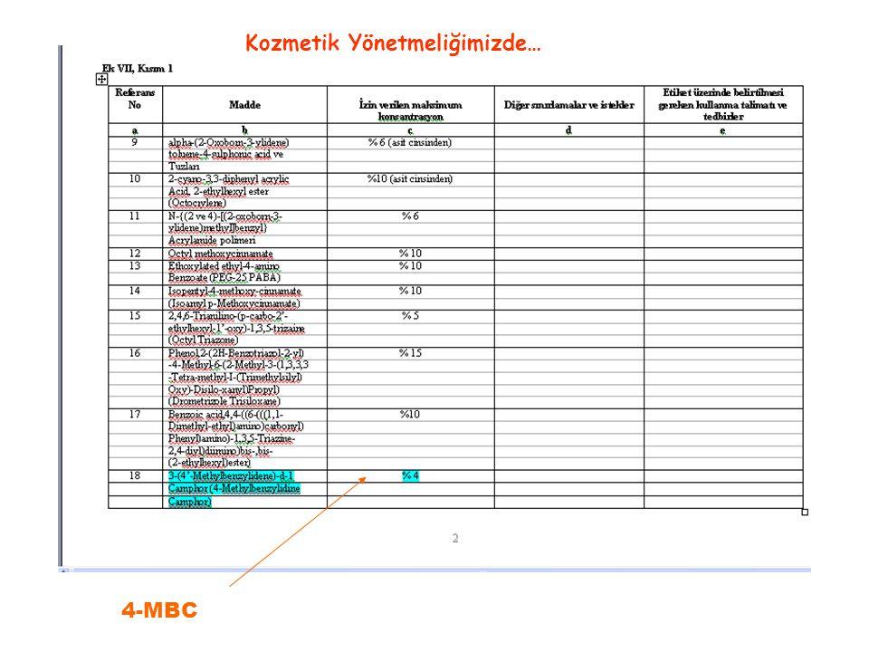  Sub akut toksisite- oral- çalışmaları (17 gün ve 28 gün)- Wistar sıçan- NOAEL: 30 mg/kg/gün  Subkronik toksisite-oral- çalışmaları (90 gün)-Wistar sıçan 0, 50,125, 312 mg/kg/gün (ek- doz 25) 25 mg/kg/gün- dişilerde T4 ,tiroid histoloji inceleme normal NOAEL: 25 mg/kg/gün Fototoksisite ve foto hassasiyet % 5 4-MBC – fare, insan – fototoksik etki YOK % 5 4-MBC- kobay, % 4 4-MBC –insan- fotohassasiyet YOK (Foto-)mutajenesite Bakteriyel mutasyon testi (Ames), in vitro kromozomal aberasyon testi negatif Dermal absorpsiyon % 5 4-MBC ( 14 C-işaretli ) - 6 gönüllü- 1 gr, 200 cm², ön kol dermal absorpsiyon ~ % 1.9.