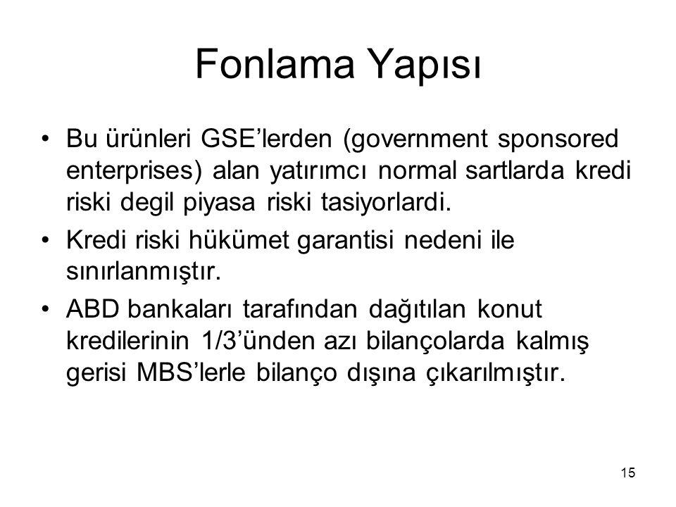 15 Fonlama Yapısı Bu ürünleri GSE'lerden (government sponsored enterprises) alan yatırımcı normal sartlarda kredi riski degil piyasa riski tasiyorlard