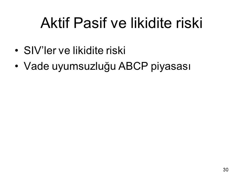 30 Aktif Pasif ve likidite riski SIV'ler ve likidite riski Vade uyumsuzluğu ABCP piyasası
