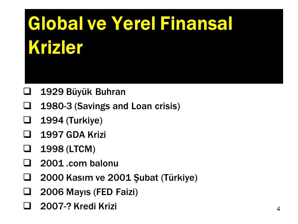 4  1929 Büyük Buhran  1980-3 (Savings and Loan crisis)  1994 (Turkiye)  1997 GDA Krizi  1998 (LTCM)  2001.com balonu  2000 Kasım ve 2001 Şubat