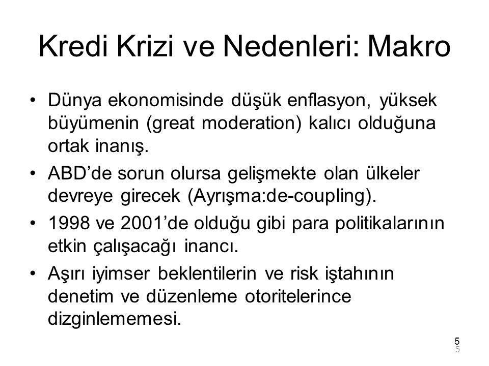 86 Turki Bankacılık Kesimi Kredi Riski YIL Konut kredileri Otomobil kredileri Sorunlu krediler Total Sorunlu kredilL % 2003 872101,10%2.153311,50% 2004 2.641120,50%4.322270,60% 2005 12.357160,10%6.089711,20% 2006 22.162470,20%6.3651282,00% 2007 30.8231920,60%5.8622233,80% 2008 2Q36.2352830,80%5.8212714,70% 2008 3Q38.0163410,90%5.8812704,60% 2008 1137.8554031,10%5.5423045,50%