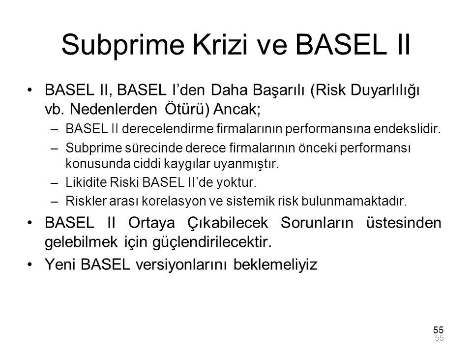 55 Subprime Krizi ve BASEL II BASEL II, BASEL I'den Daha Başarılı (Risk Duyarlılığı vb. Nedenlerden Ötürü) Ancak; –BASEL II derecelendirme firmalarını