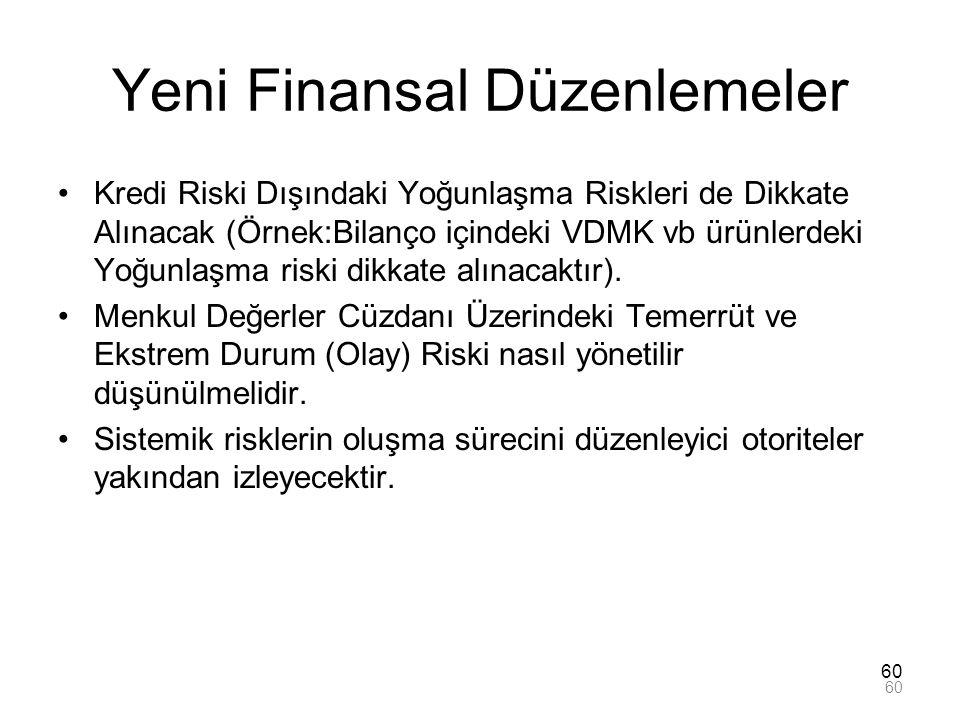 60 Yeni Finansal Düzenlemeler Kredi Riski Dışındaki Yoğunlaşma Riskleri de Dikkate Alınacak (Örnek:Bilanço içindeki VDMK vb ürünlerdeki Yoğunlaşma ris