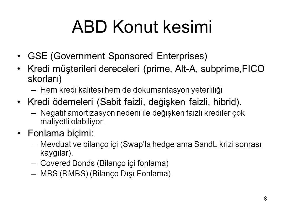 8 ABD Konut kesimi GSE (Government Sponsored Enterprises) Kredi müşterileri dereceleri (prime, Alt-A, subprime,FICO skorları) –Hem kredi kalitesi hem