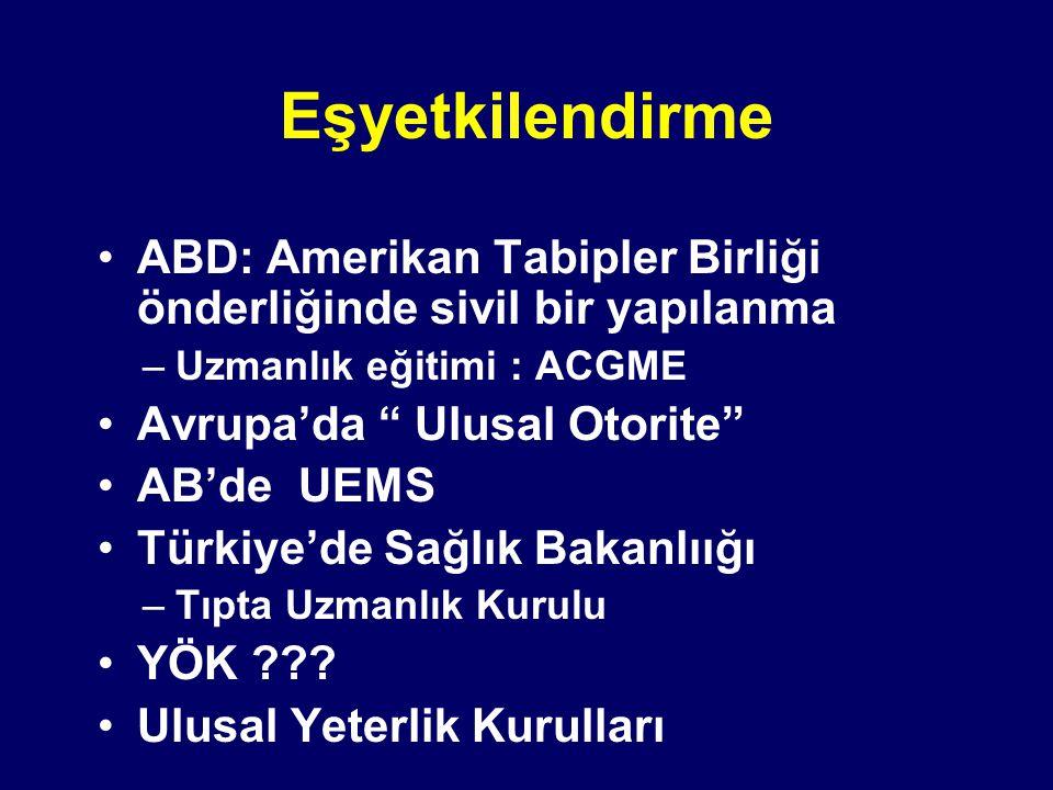 Eşyetkilendirme ABD: Amerikan Tabipler Birliği önderliğinde sivil bir yapılanma –Uzmanlık eğitimi : ACGME Avrupa'da Ulusal Otorite AB'de UEMS Türkiye'de Sağlık Bakanlıığı –Tıpta Uzmanlık Kurulu YÖK .