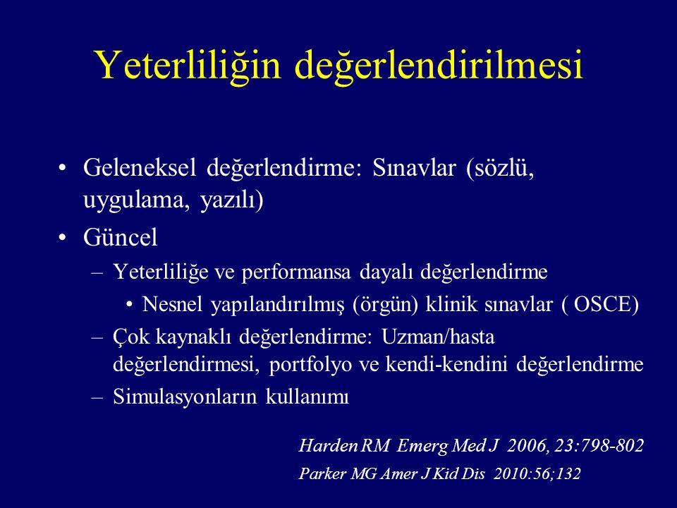 Yeterliliğin değerlendirilmesi Geleneksel değerlendirme: Sınavlar (sözlü, uygulama, yazılı) Güncel –Yeterliliğe ve performansa dayalı değerlendirme Nesnel yapılandırılmış (örgün) klinik sınavlar ( OSCE) –Çok kaynaklı değerlendirme: Uzman/hasta değerlendirmesi, portfolyo ve kendi-kendini değerlendirme –Simulasyonların kullanımı Harden RM Emerg Med J 2006, 23:798-802 Parker MG Amer J Kid Dis 2010:56;132