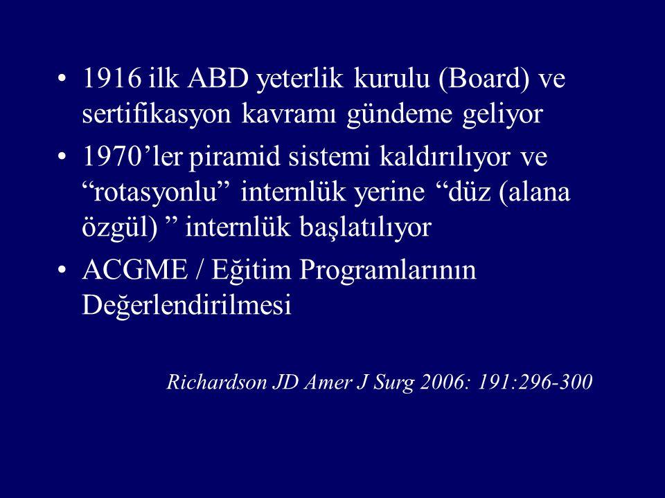 1916 ilk ABD yeterlik kurulu (Board) ve sertifikasyon kavramı gündeme geliyor 1970'ler piramid sistemi kaldırılıyor ve rotasyonlu internlük yerine düz (alana özgül) internlük başlatılıyor ACGME / Eğitim Programlarının Değerlendirilmesi Richardson JD Amer J Surg 2006: 191:296-300