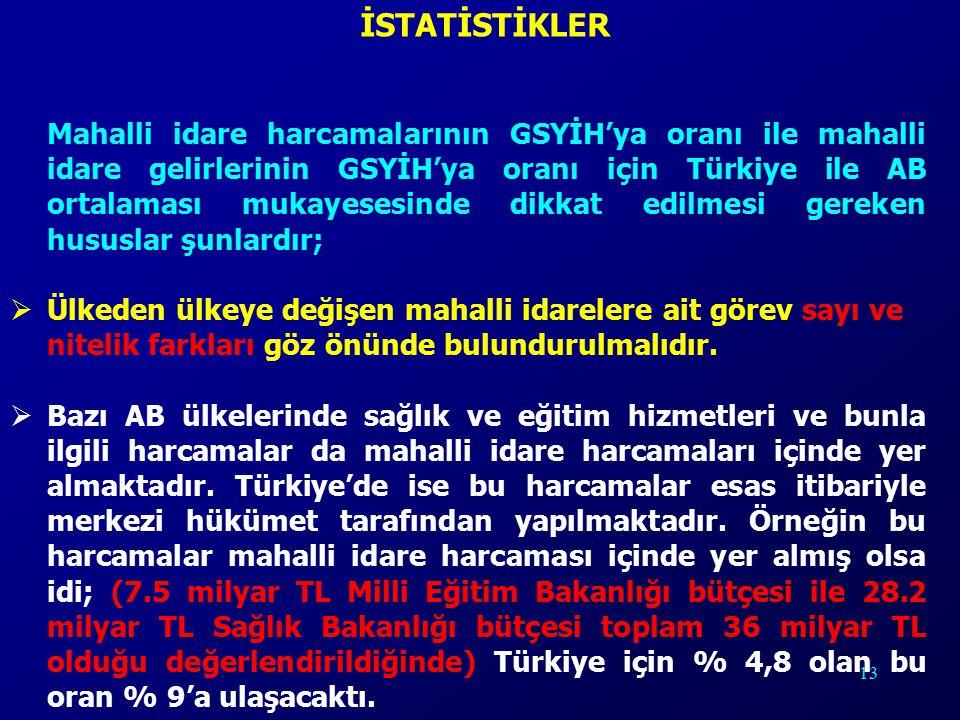 13 Mahalli idare harcamalarının GSYİH'ya oranı ile mahalli idare gelirlerinin GSYİH'ya oranı için Türkiye ile AB ortalaması mukayesesinde dikkat edilmesi gereken hususlar şunlardır;  Ülkeden ülkeye değişen mahalli idarelere ait görev sayı ve nitelik farkları göz önünde bulundurulmalıdır.