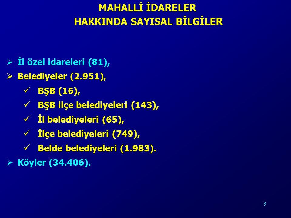 3  İl özel idareleri (81),  Belediyeler (2.951), BŞB (16), BŞB ilçe belediyeleri (143), İl belediyeleri (65), İlçe belediyeleri (749), Belde belediyeleri (1.983).
