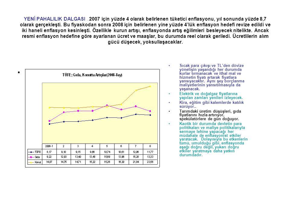 YENİ PAHALILIK DALGASI..2007 için yüzde 4 olarak belirlenen tüketici enflasyonu, yıl sonunda yüzde 8,7 olarak gerçekleşti. Bu fiyaskodan sonra 2008 iç