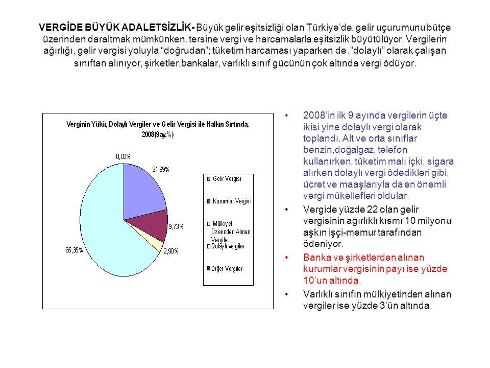 VERGİDE BÜYÜK ADALETSİZLİK- Büyük gelir eşitsizliği olan Türkiye'de, gelir uçurumunu bütçe üzerinden daraltmak mümkünken, tersine vergi ve harcamalarl