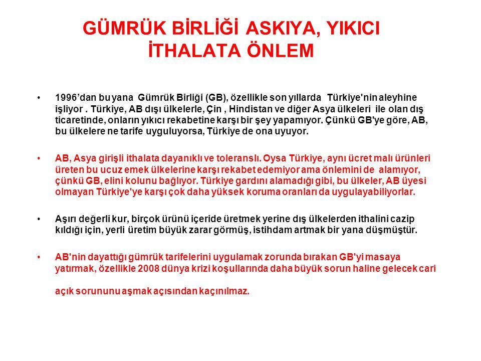 GÜMRÜK BİRLİĞİ ASKIYA, YIKICI İTHALATA ÖNLEM 1996'dan bu yana Gümrük Birliği (GB), özellikle son yıllarda Türkiye'nin aleyhine işliyor. Türkiye, AB dı
