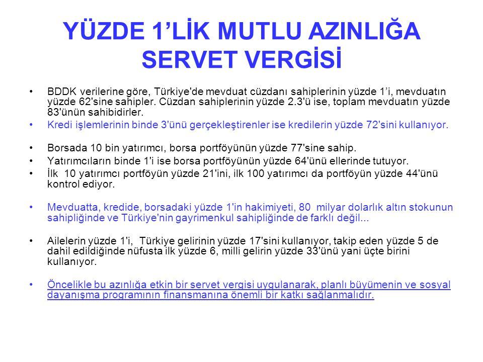 YÜZDE 1'LİK MUTLU AZINLIĞA SERVET VERGİSİ BDDK verilerine göre, Türkiye'de mevduat cüzdanı sahiplerinin yüzde 1'i, mevduatın yüzde 62'sine sahipler. C