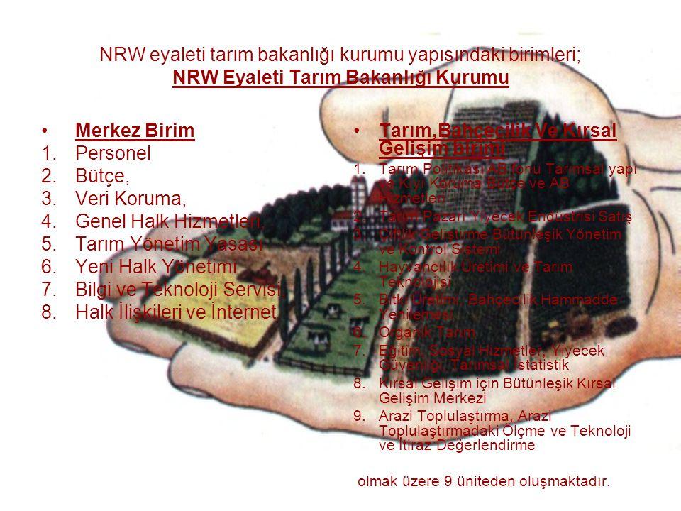 NRW eyaleti tarım bakanlığı kurumu yapısındaki birimleri; NRW Eyaleti Tarım Bakanlığı Kurumu Merkez Birim 1.Personel 2.Bütçe, 3.Veri Koruma, 4.Genel H