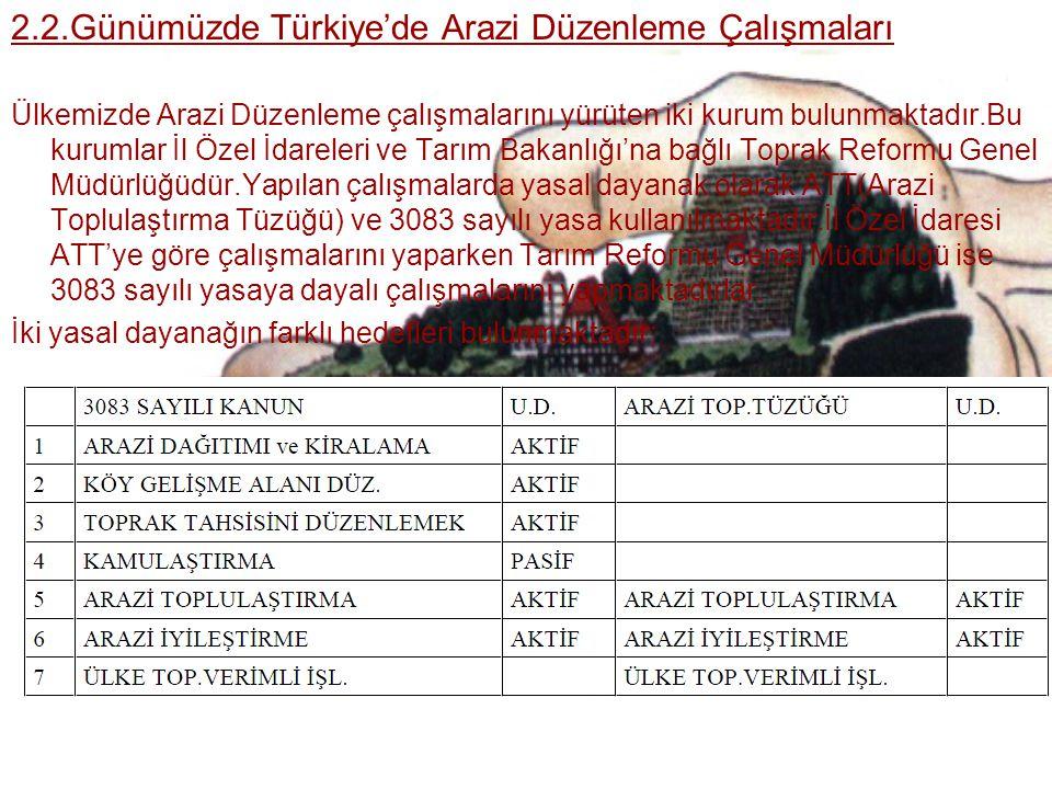 2.2.Günümüzde Türkiye'de Arazi Düzenleme Çalışmaları Ülkemizde Arazi Düzenleme çalışmalarını yürüten iki kurum bulunmaktadır.Bu kurumlar İl Özel İdare
