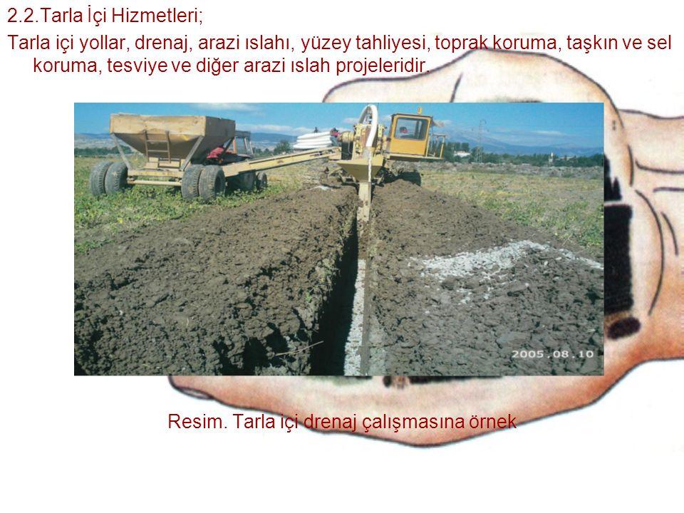 2.2.Tarla İçi Hizmetleri; Tarla içi yollar, drenaj, arazi ıslahı, yüzey tahliyesi, toprak koruma, taşkın ve sel koruma, tesviye ve diğer arazi ıslah p