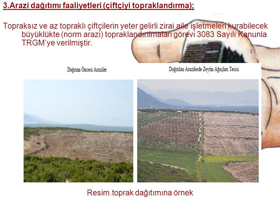 3.Arazi dağıtımı faaliyetleri (çiftçiyi topraklandırma); Topraksız ve az topraklı çiftçilerin yeter gelirli zirai aile işletmeleri kurabilecek büyüklü
