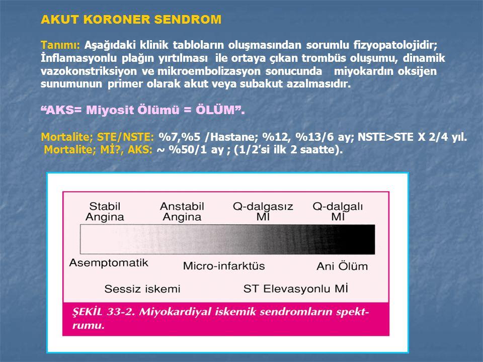 Akut koroner Sendromlara bağlı Hastane yatışı: A k ut K oron e r S e ndrom lar * 1.57 Mil yon H astane yatışı - A K S UA/NSTEMI † STEMI 1.24 mil yon Hastne girişi/ yıl.