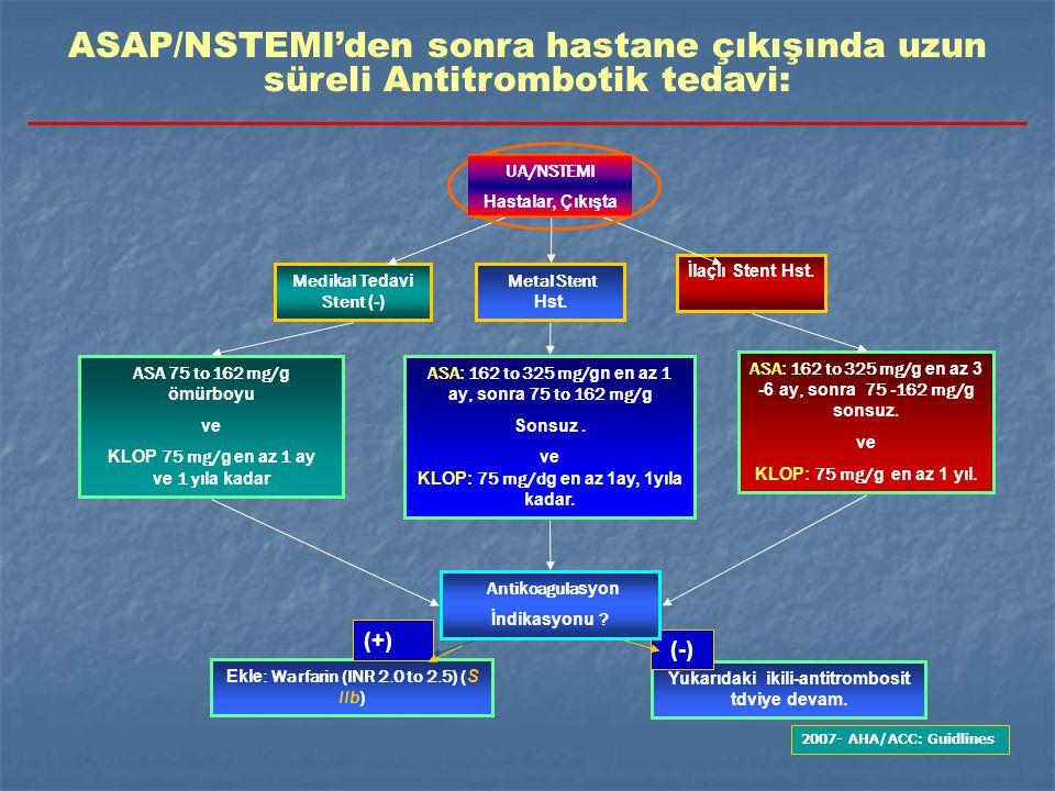 ASAP/NSTEMI'den sonra hastane çıkışında uzun süreli Antitrombotik tedavi: Medi k al T edavi Stent (-) Metal Stent Hst.