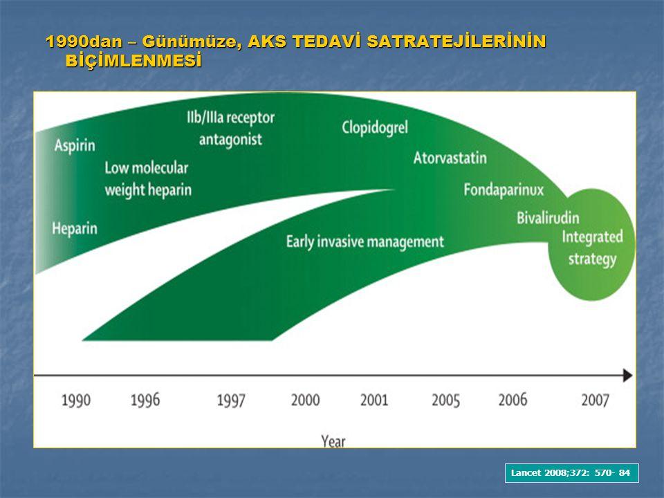 1990dan – Günümüze, AKS TEDAVİ SATRATEJİLERİNİN BİÇİMLENMESİ 1990dan – Günümüze, AKS TEDAVİ SATRATEJİLERİNİN BİÇİMLENMESİ Lancet 2008;372: 570- 84