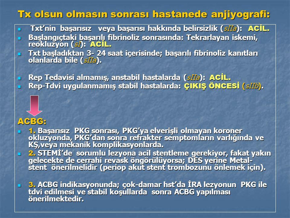 Tx olsun olmasın sonrası hastanede anjiyografi: Txt'nin başarısız veya başarısı hakkında belirsizlik (sIIa): ACİL.