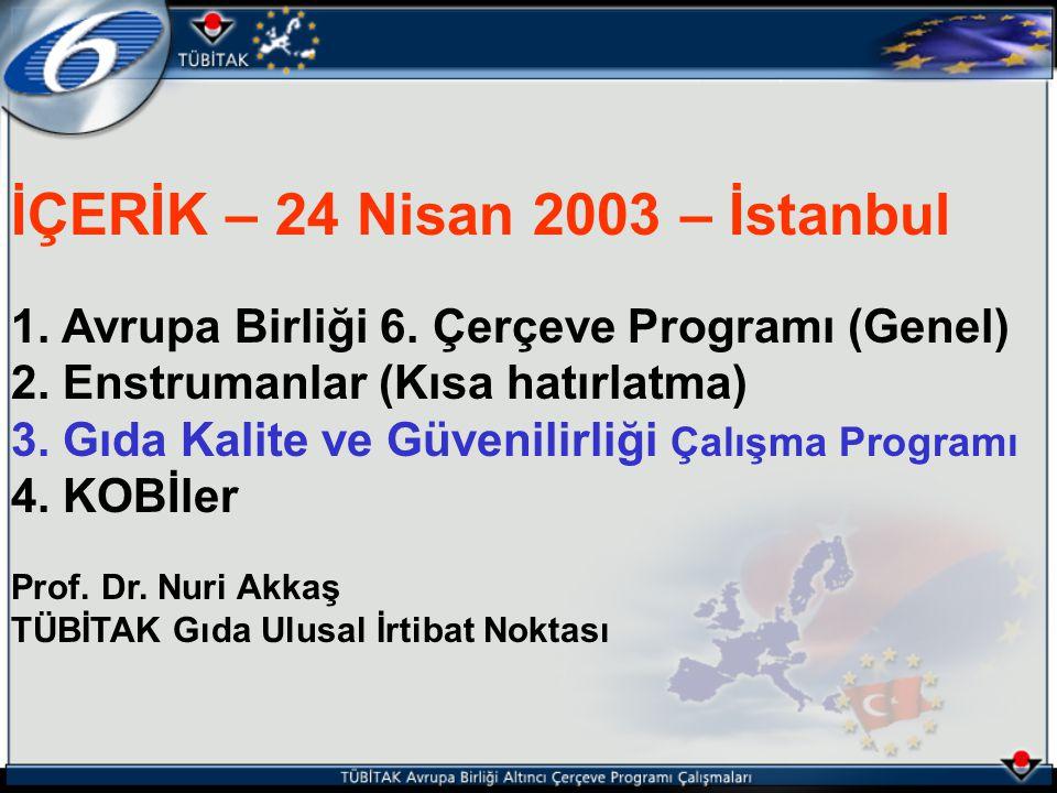 İÇERİK – 24 Nisan 2003 – İstanbul 1. Avrupa Birliği 6. Çerçeve Programı (Genel) 2. Enstrumanlar (Kısa hatırlatma) 3. Gıda Kalite ve Güvenilirliği Çalı