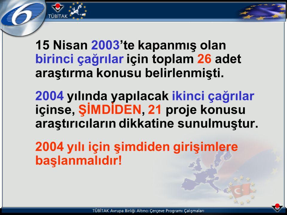 15 Nisan 2003'te kapanmış olan birinci çağrılar için toplam 26 adet araştırma konusu belirlenmişti. 2004 yılında yapılacak ikinci çağrılar içinse, ŞİM