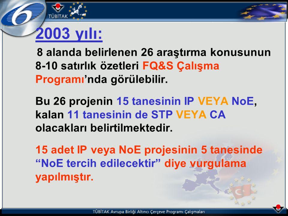 2003 yılı: 8 alanda belirlenen 26 araştırma konusunun 8-10 satırlık özetleri FQ&S Çalışma Programı'nda görülebilir. Bu 26 projenin 15 tanesinin IP VEY
