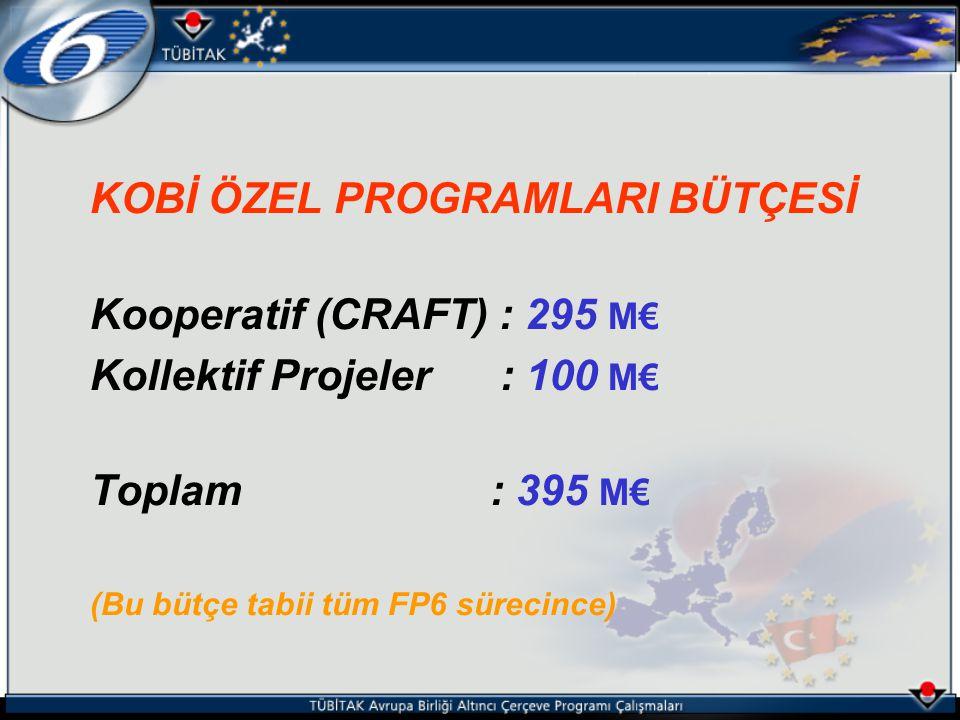 KOBİ ÖZEL PROGRAMLARI BÜTÇESİ Kooperatif (CRAFT) : 295 M€ Kollektif Projeler : 100 M€ Toplam : 395 M€ (Bu bütçe tabii tüm FP6 sürecince)
